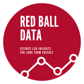 Red Ball Data Logo